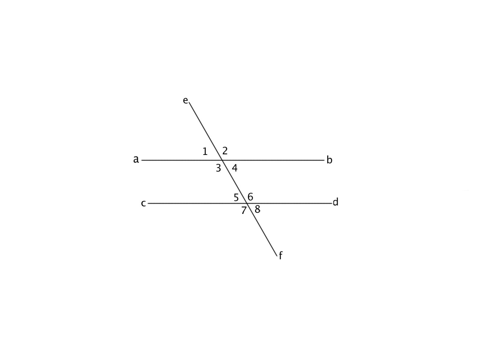 Parallel Lines Intermediate Geometry