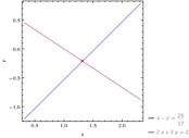 Sat_math_165_09