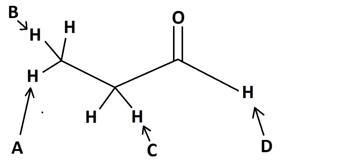 Acidic hydrogen