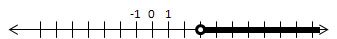 Question_1_incorrect_1