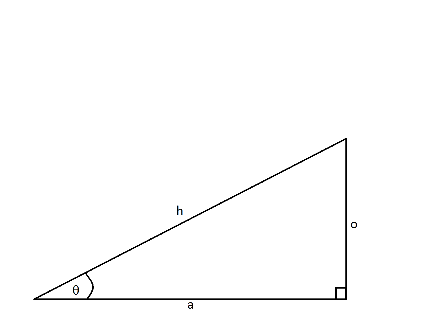 Example Question #7 : How To Find The Length Of The Hypotenuse Of A Right  Triangle : Pythagorean Theorem