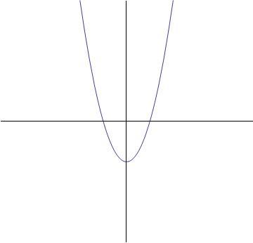 Graph_parabola_