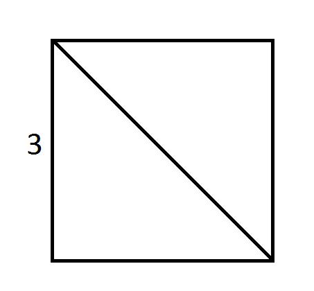 Squareslice