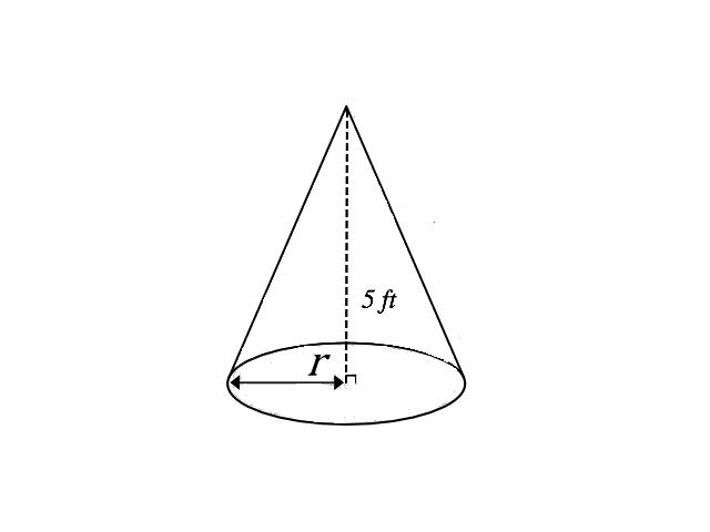Cone example