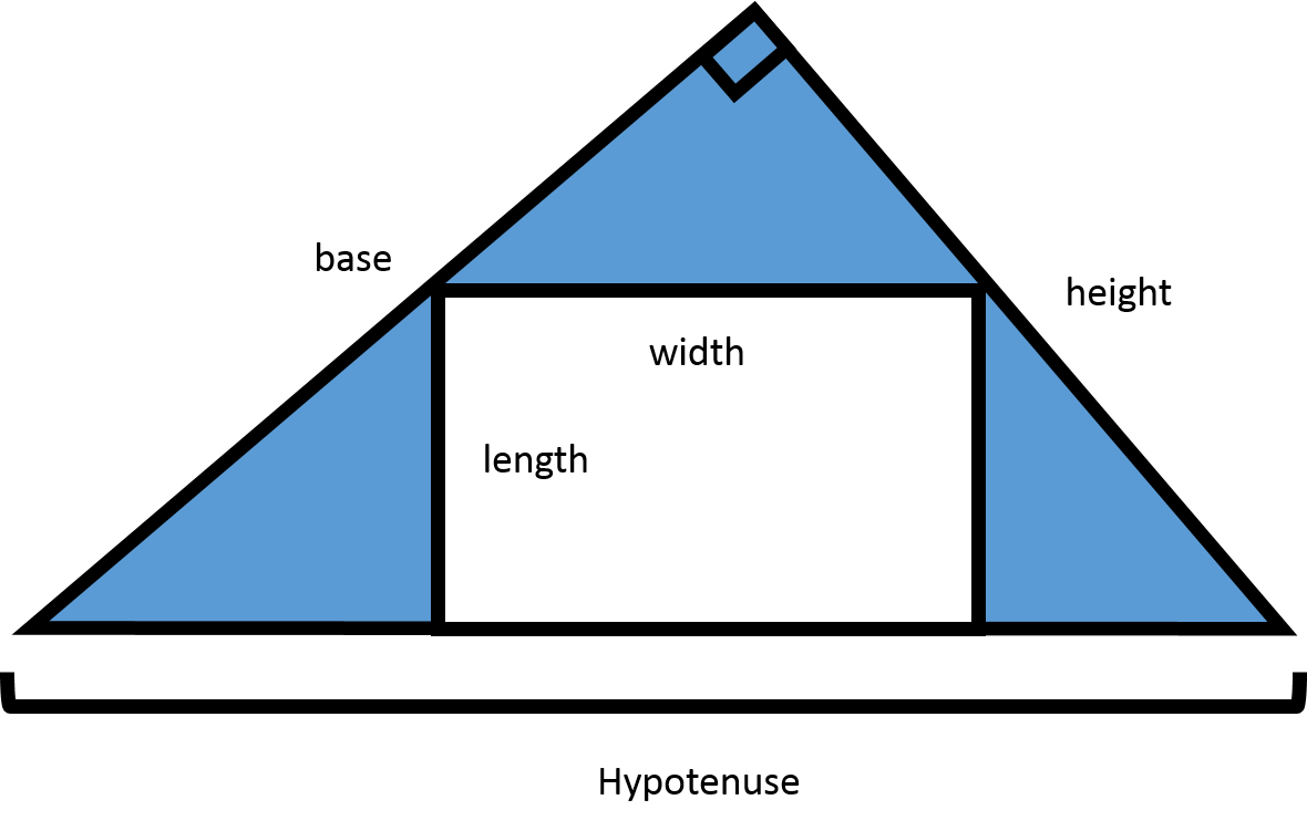 In Order To Find The Area Of The Shaded Region, We Will Need To First Find  The Areas Of The Rectangle And Of The Triangle