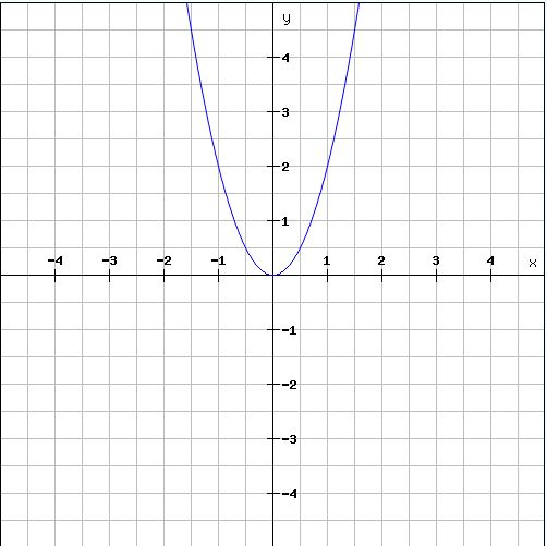 Problem 8 correct