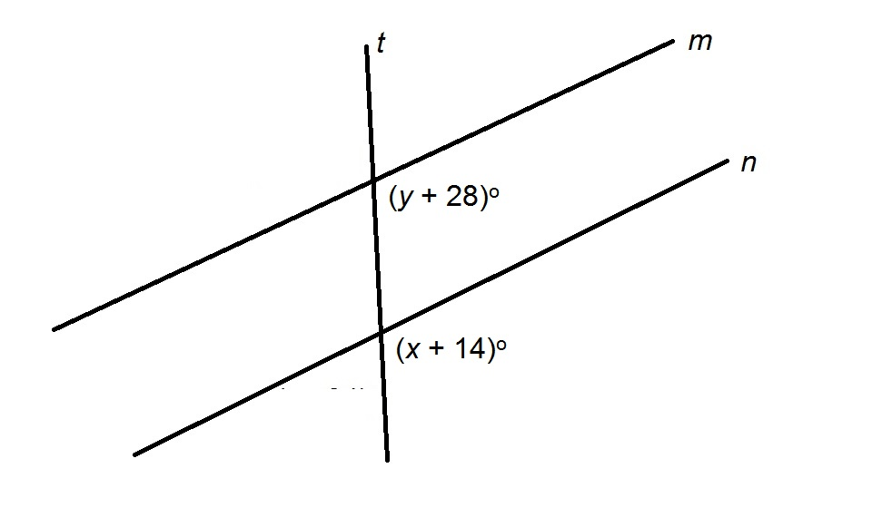 Angle Relationships And Parallel Lines Worksheet Worksheets for ...
