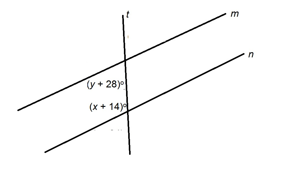 Leveling Parallel Nuts : Properties of parallel and perpendicular lines ssat
