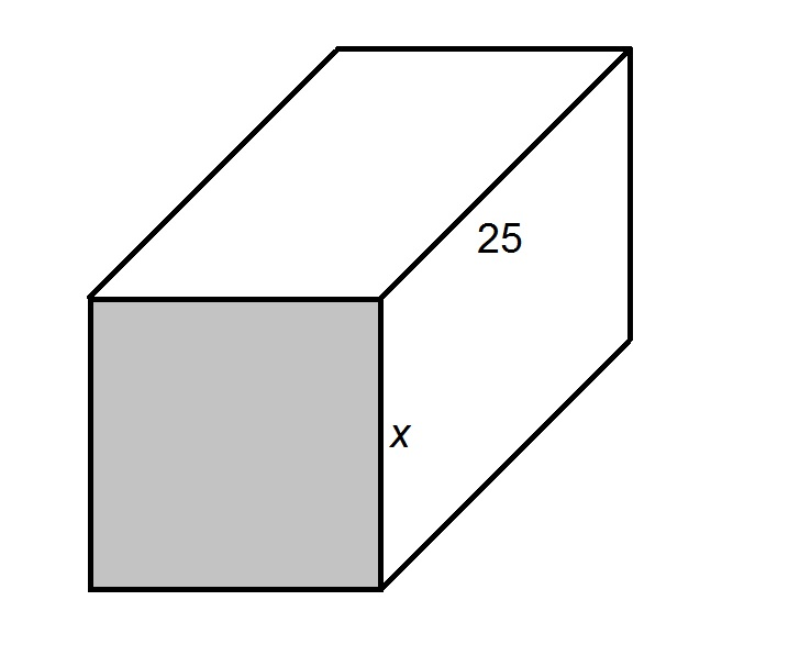 The shaded face of the above rectangular prism is a square.