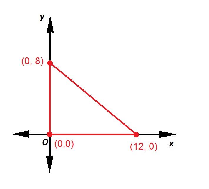 Triangle a