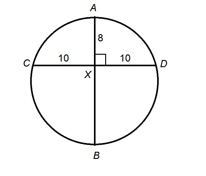 Chords - SAT Math