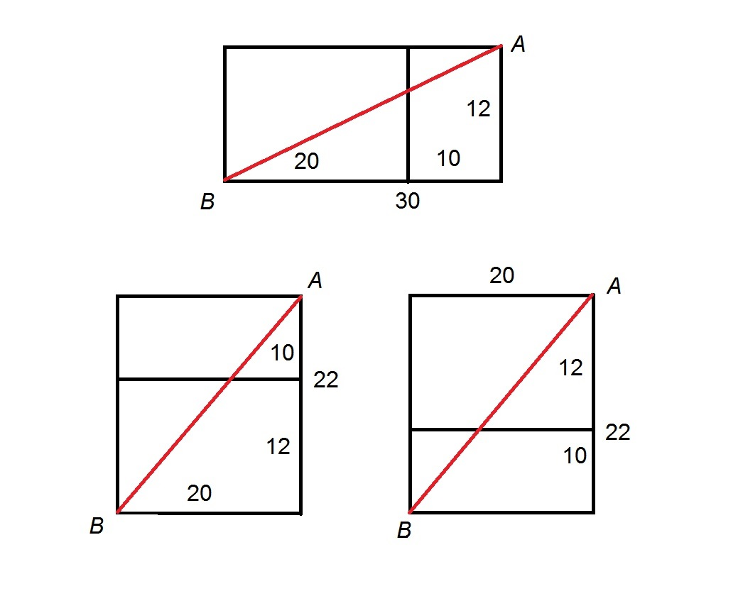 The Top Diagram Shows A Path Along The Right And The Front The Path Is  Equal In Length To That Of A Diagonal Of A Rectangle Of Length And Height  12 And