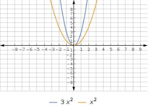 Q11 2