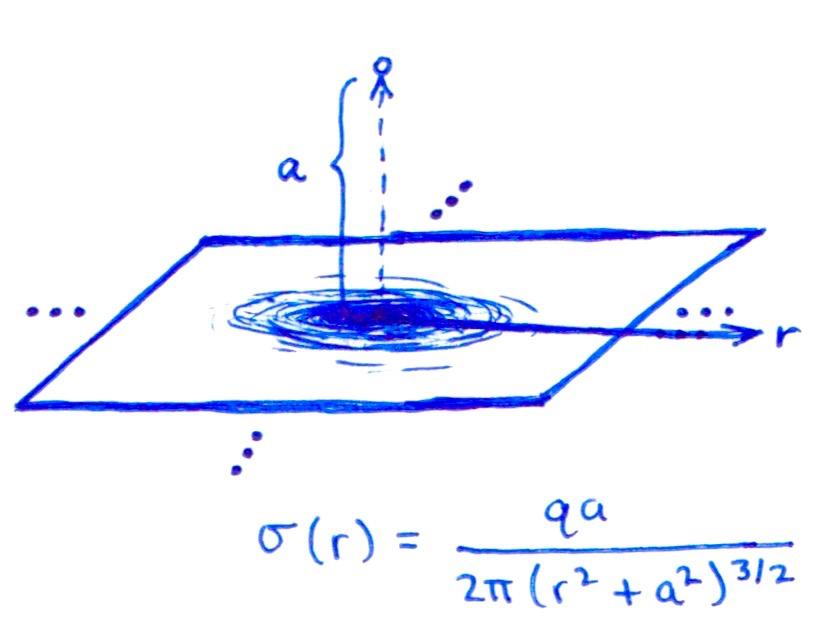 Ap physics c e m potential problems  2 6 16  1  4