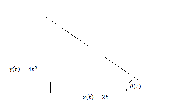 Quesstion 9 related rates triangle
