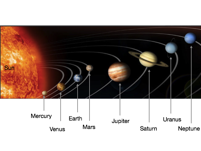 essay question about the solar system View essay - lesson 3 essay questions from ast 101 at rio salado describe the ptolemaic model of the solar system how did ptolemy account for the apparent.