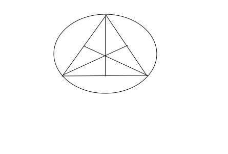 Triangle inscribe