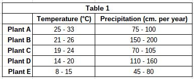 Pollen_table_1