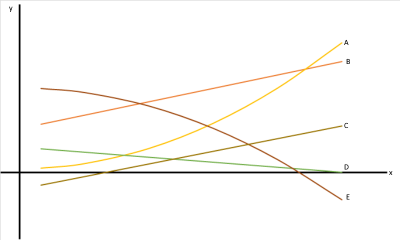 Analyze function shapes jul 22 2016