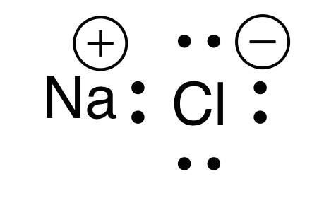 Lewis Dot Diagram Of Sodium Online Schematic Diagram