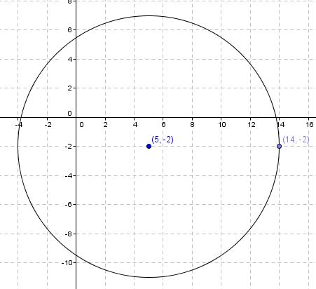 Circle_2