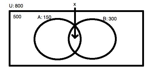 Venndiagram-1
