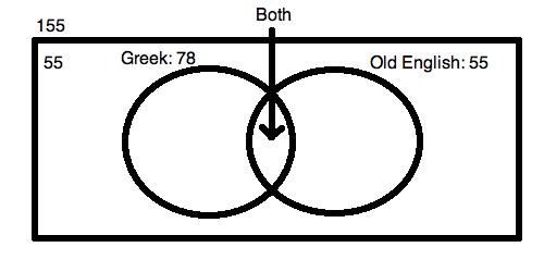 Venndiagram-5