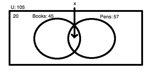 Venndiagram-8