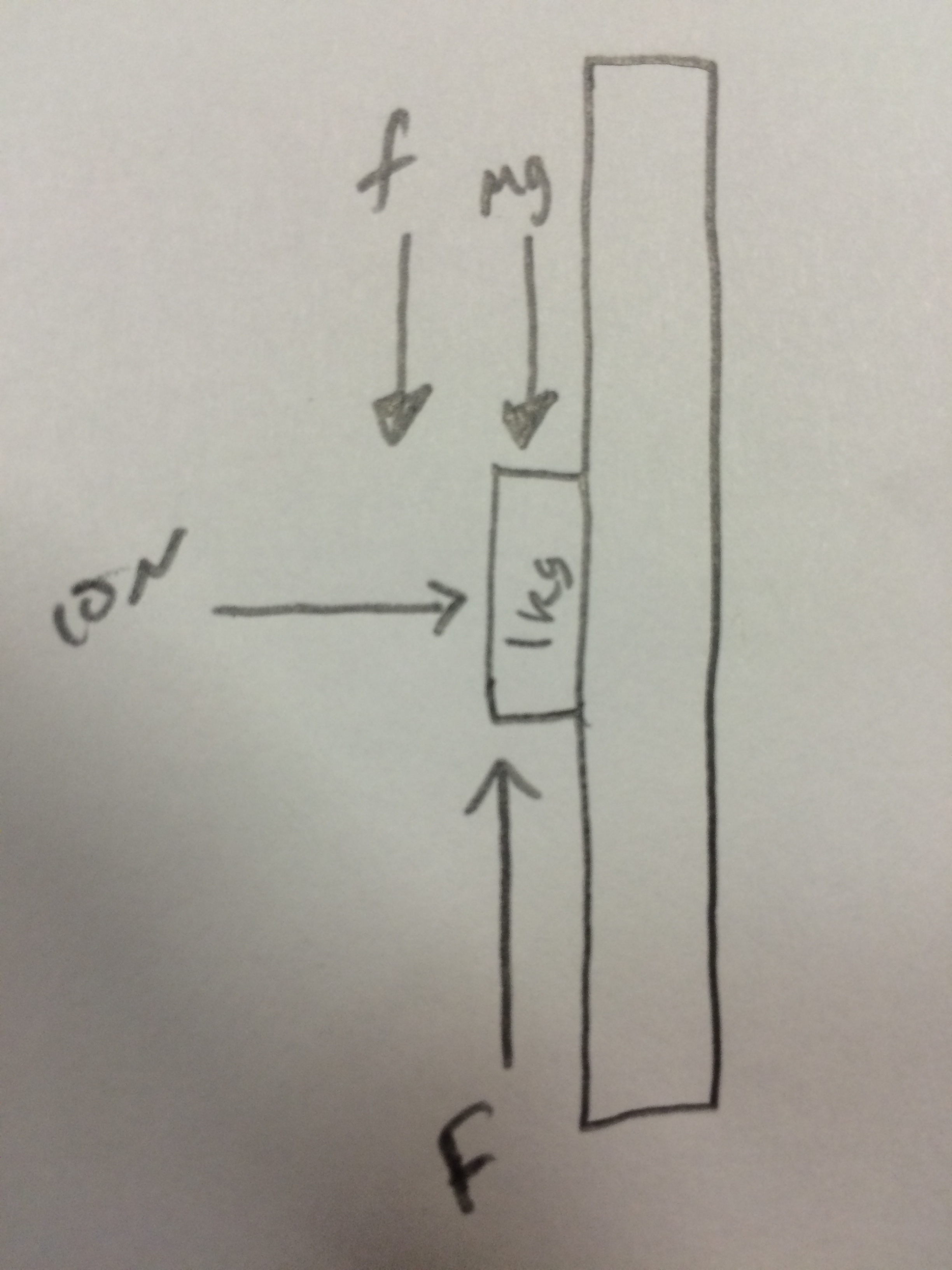 Force of friction ap physics 1 img1622 pooptronica