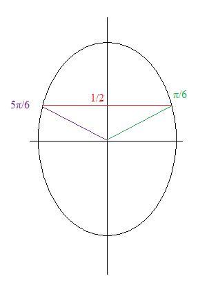 Problem_1_set_1