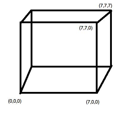 Cube7