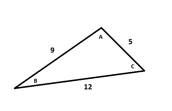 Law_of_cosines__sss_