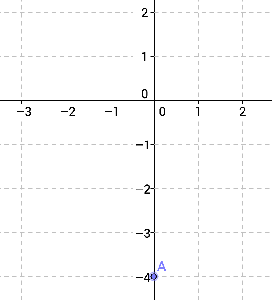 Function_graph_2