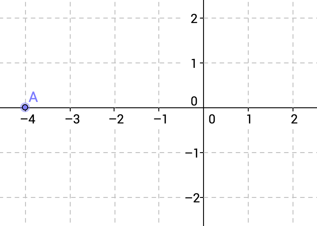 Function_graph_4