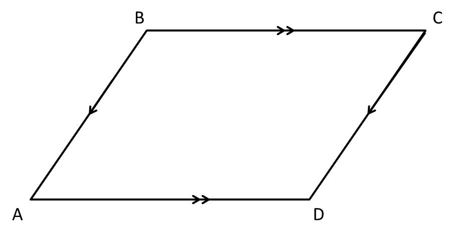 math parallelogram Calculating the area of a parallelogram a parallelogram is a 4-sided shape formed by two pairs of parallel lines opposite sides are equal in length and opposite angles are equal in measure.