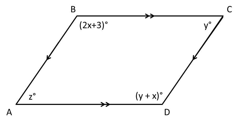 Parallelogram_5