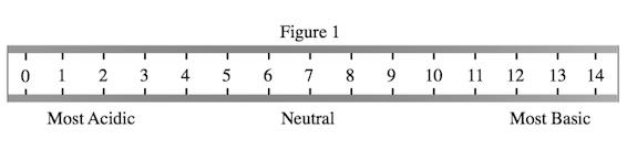 Figure_1_ph