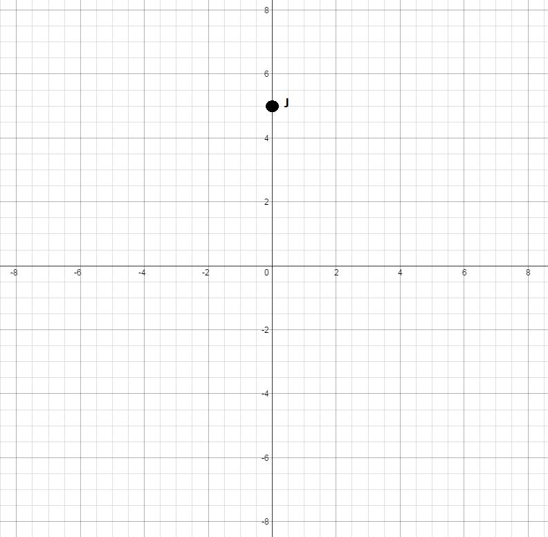Graph9