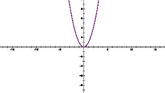 Act_math_159_10