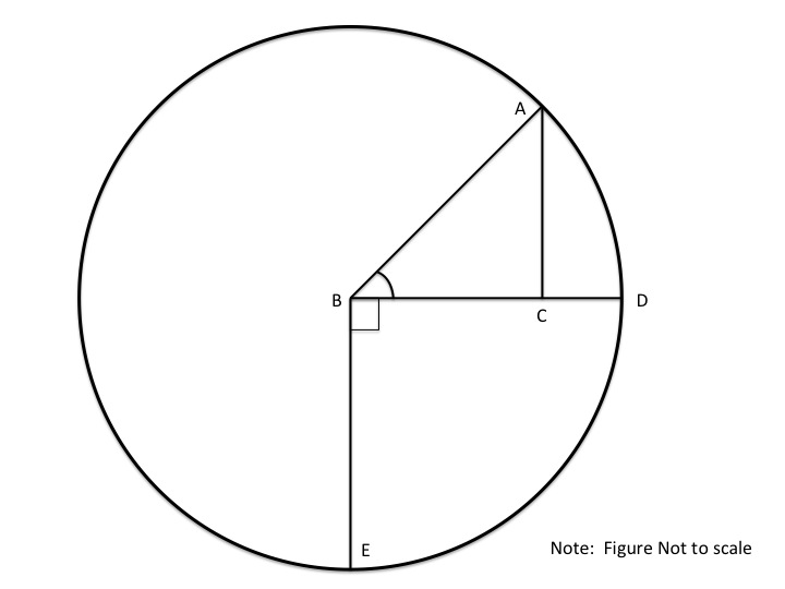 How to find the area of a sector high school math example question 1 how to find the area of a sector ccuart Gallery