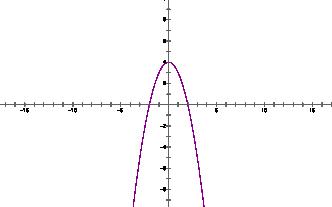 Act_math_159_12