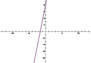 Act_math_159_14